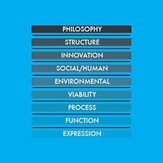 Soren_03_DesignQuantification-02